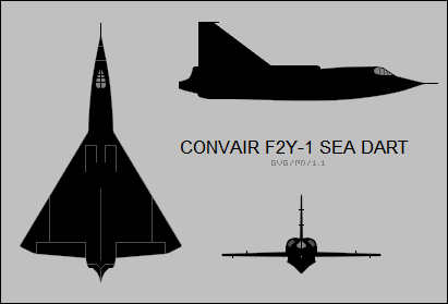 Convair F2Y-1 Sea Dart