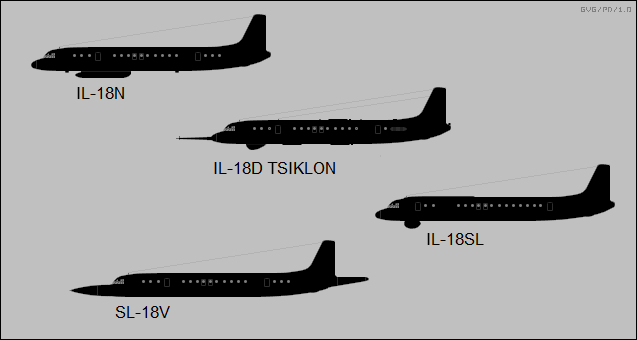 Il-18 special variants